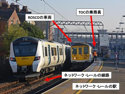 イギリス鉄道のフランチャイズ制...